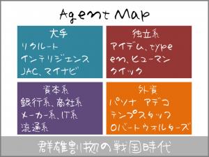 agentmap